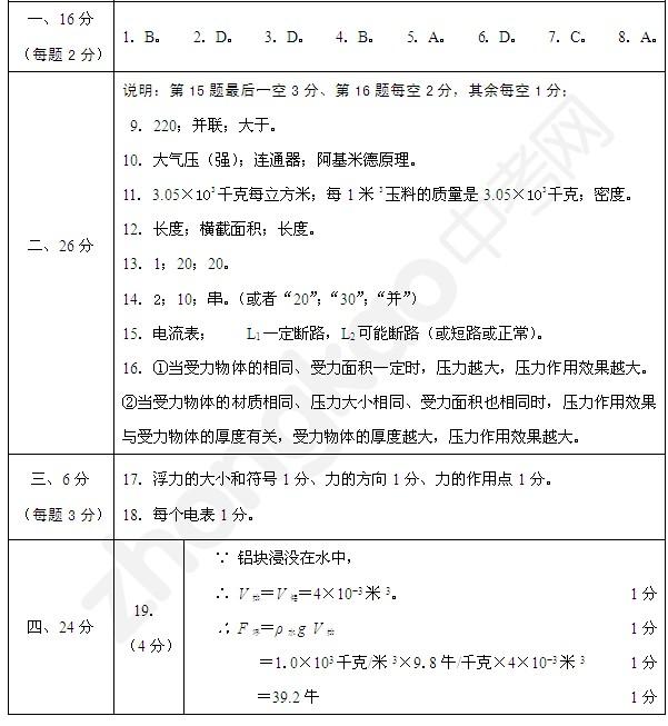 宝山区2012学年第一学期期末考试九年级物理试卷答案