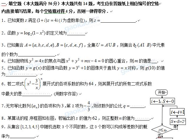 上海市闵行区2013届高三一模数学试题及参考答案(理科)