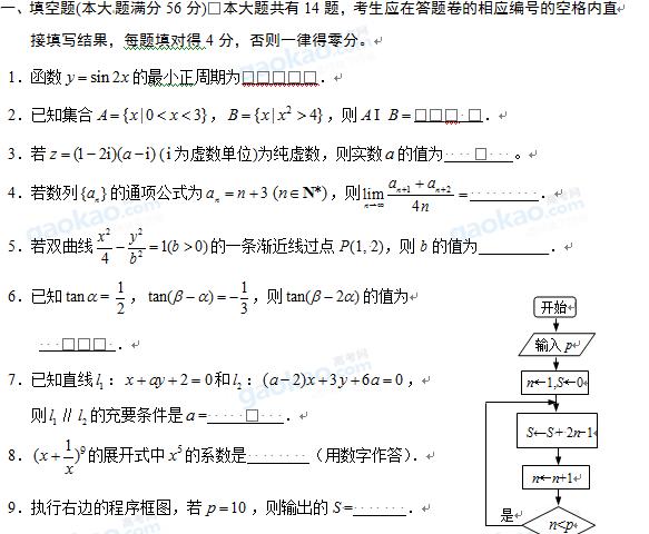上海市黄浦区2013届高三一模数学试题及参考答案(文科)