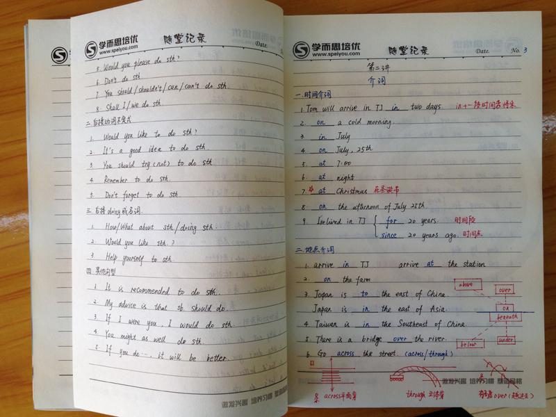 的英语翻译,用英文怎么写、英语怎么说,中译英 xyz翻译网