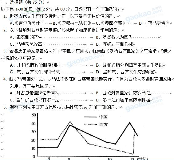 上海市黄浦区2013届高三一模历史试题及参考答案