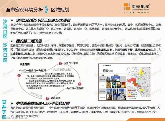 2013沙河口和甘区重点规划图