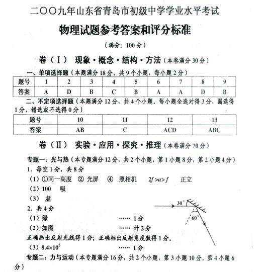2009年青岛中考物理试题答案下载