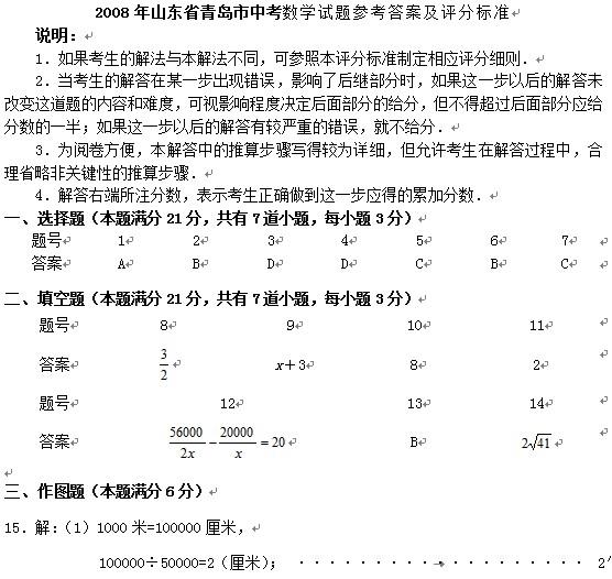 2008年青岛中考数学试题答案下载