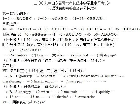 2009年青岛中考英语试题答案下载