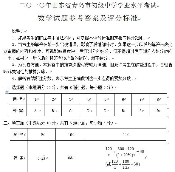 2010年青岛中考数学试题答案下载