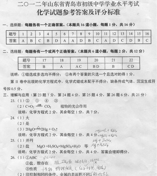 2012年青岛中考化学试题答案下载