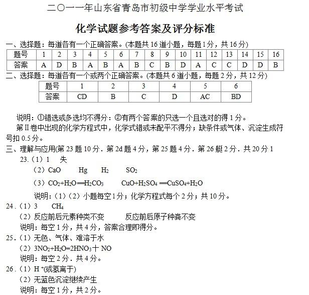 2011年青岛中考化学试题答案下载