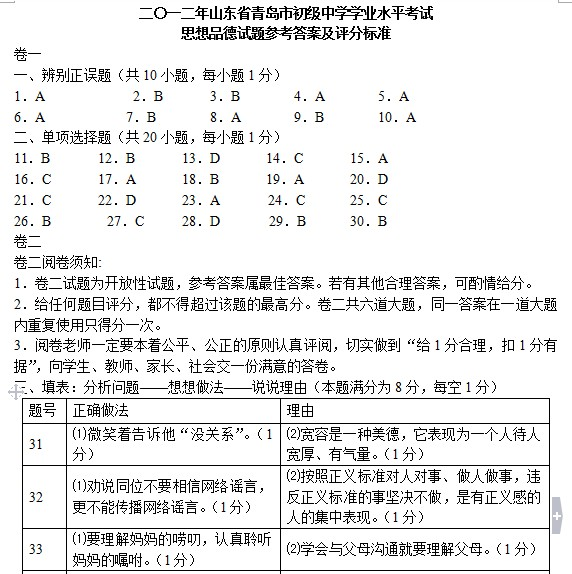 2012青岛中考思想品德试题答案下载