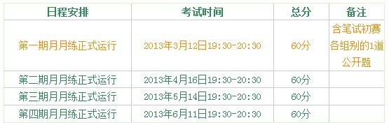 2013华杯赛 月月练