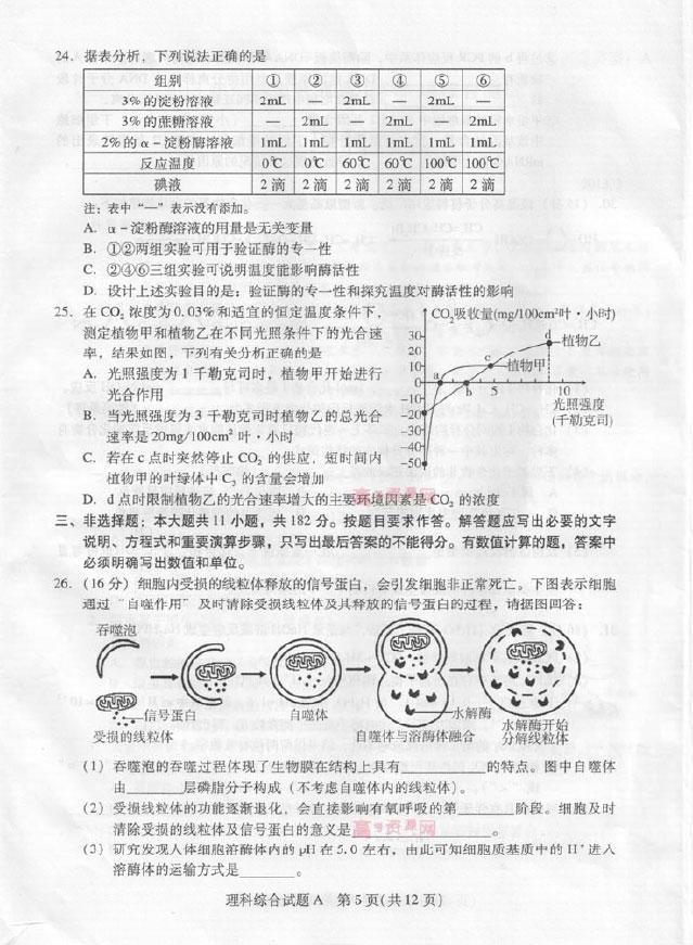 2013广州高考一模理综试题(5)