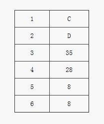 华杯赛五年级试题答案