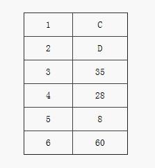 华杯赛六年级试题答案