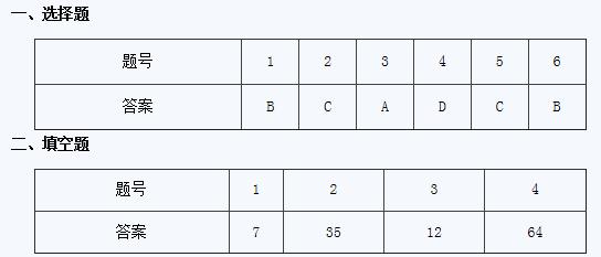 华杯赛小高组C卷试题答案