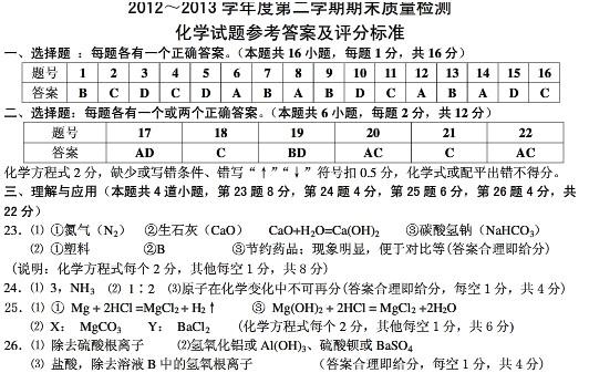 2012年青岛中考二模化学试题答案