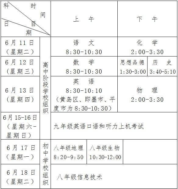 2013年青岛市初中学生学业考试安排