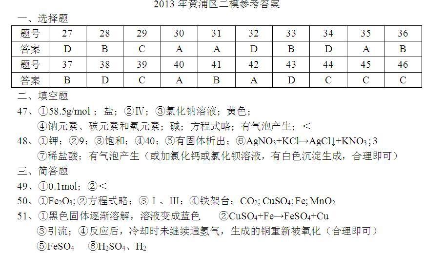 黄浦区2013年九年级学业考试模拟考化学卷参考答案