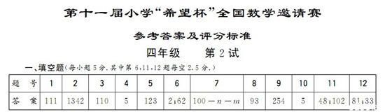 第11届希望杯四年级第二试答案