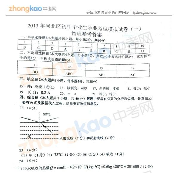 2013年天津河北区中考一模物理试题答案