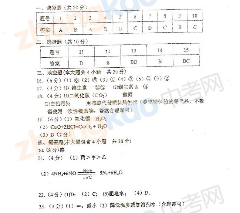 2013年天津河东区中考一模化学试题答案