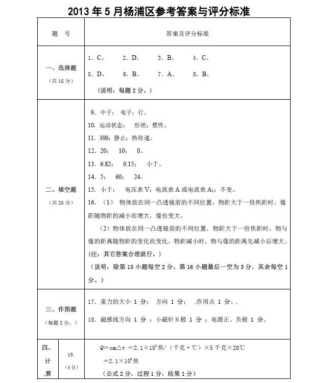 2013年上海市杨浦区初中毕业学业模拟考试物理试卷答案.doc