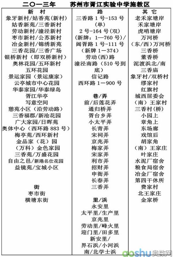 2013年苏州胥江实验中学学区