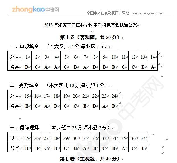 2013年江苏宜兴官林学区中考模拟英语试题答