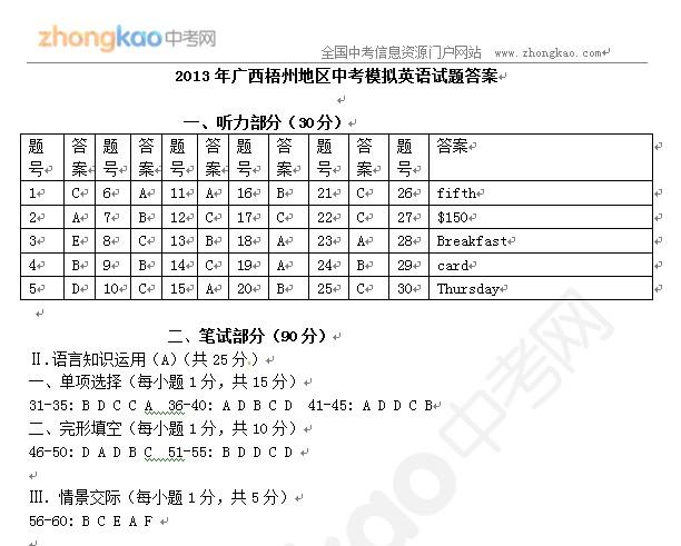 2013年广西梧州地区中考模拟英语试题答案_中考网