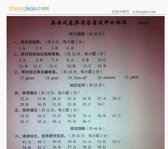 2013年西城区中考二模英语试题答案