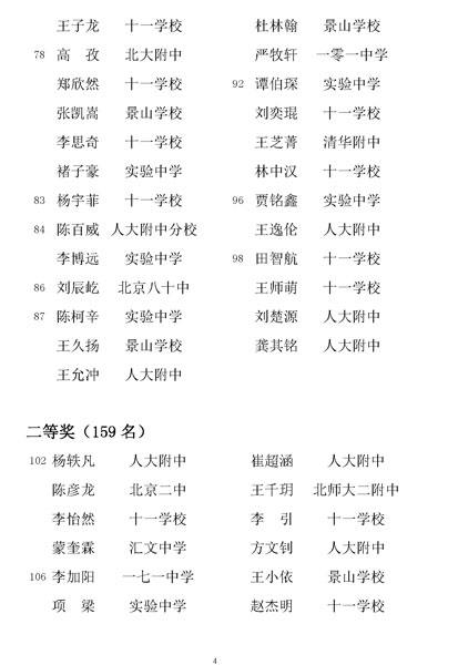 动态联赛频道征文高中>北京市力学决赛关爱获奖名单公布(5)相关物理高中他人竞赛图片