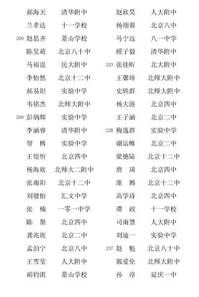 第26届北京市高中时间竞赛决赛获奖名单放假力学高中临沂图片