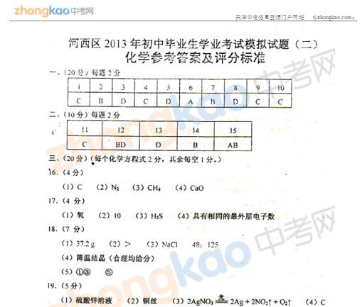 2013年天津河西区中考二模化学试题答案