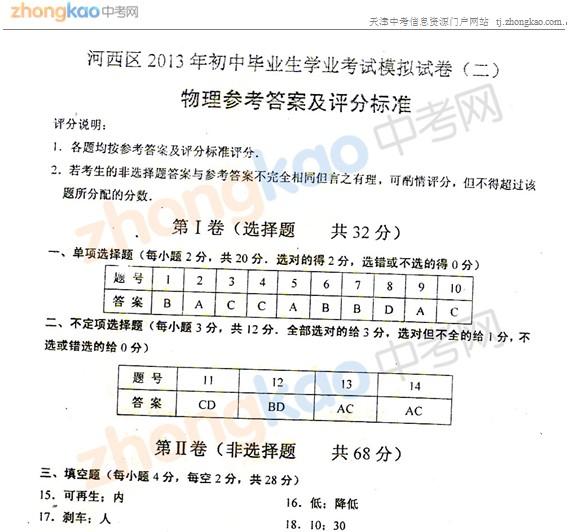 2013年天津河西区中考二模物理试题答案