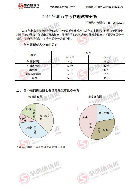 2013北京中考物理试卷分析