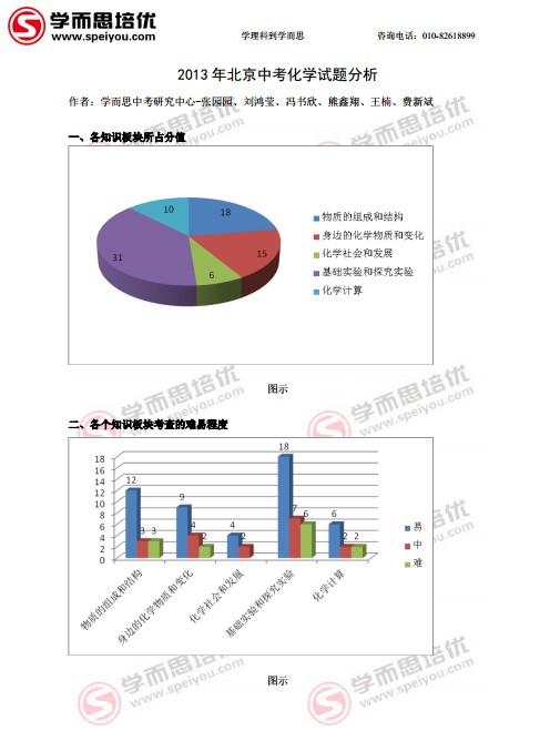 2013年北京中考化学试题详细评析