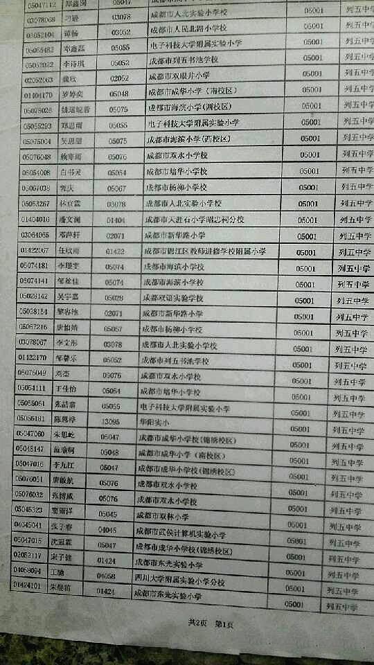 体特长生录取名单
