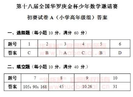 第十八届华杯赛初赛小学高年级组A卷试题答案