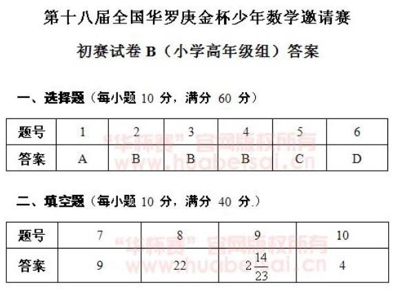 第十八届华杯赛初赛小学高年级组B卷试题答案