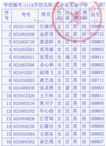 2013年沈阳中考辽宁省实验学校公费生录取名单