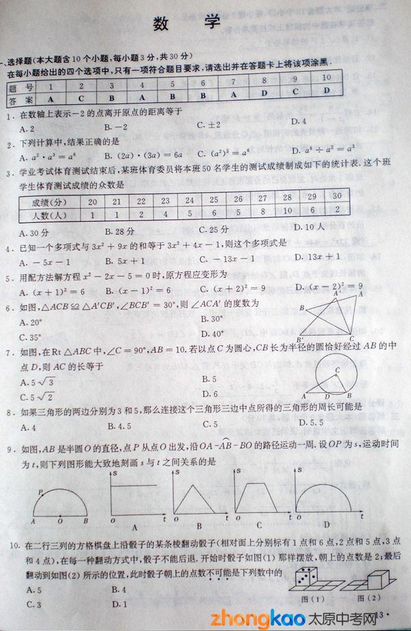 2009年山西省太原市中考数学试题
