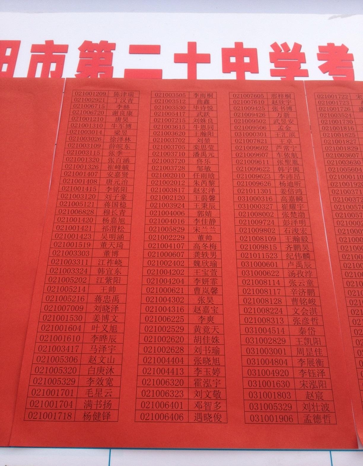 2013年沈阳中考沈阳市第二十中学录取学生名单