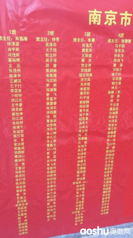 2013科利华中学分班名单