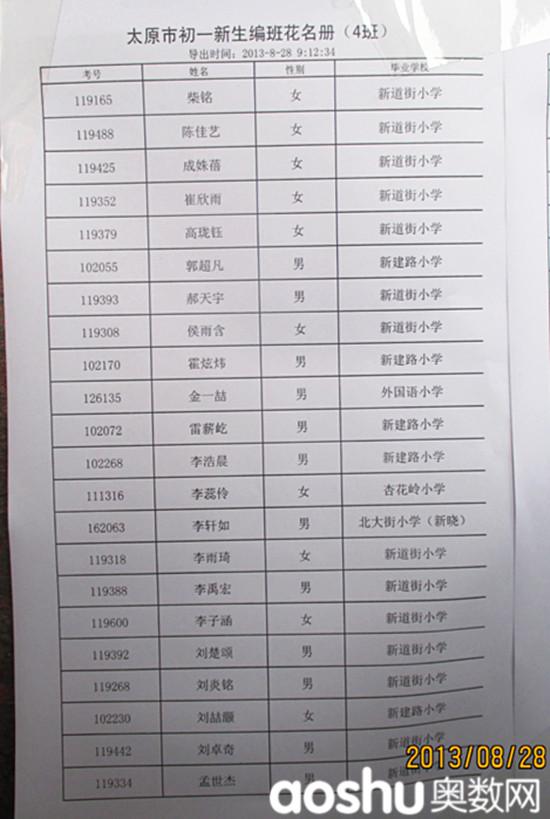 省实验中学8月28日新初一分班名单