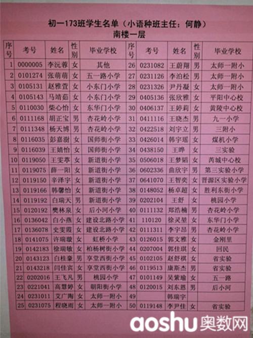 2013太原二外小语种分班名单(电子版)