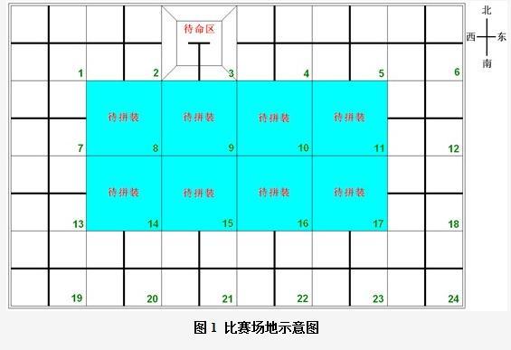 第十四届中国青少年机器人竞赛机器人综合技能比赛主题与规则