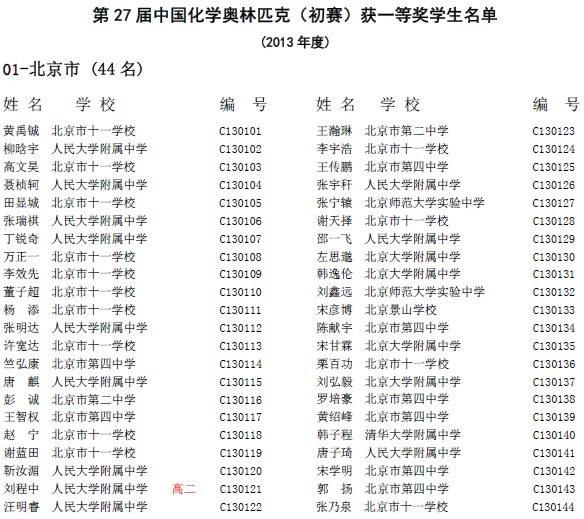 2013年体育高中化学高中北京联赛一等奖获奖招聘淮北全国赛区图片