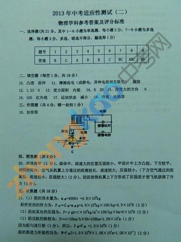2013年沈阳中考二模物理试题参考答案