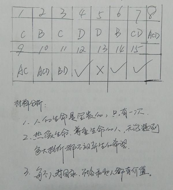沈阳市2013-2014学年初一第一次月考思想品德试题参考答案