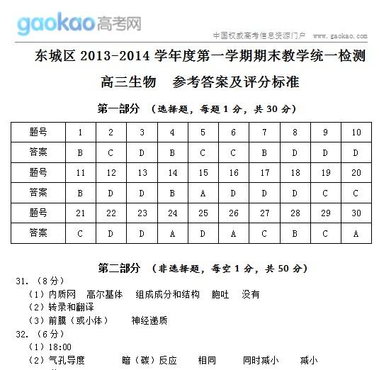 2014北京东城区答案上学期期末试题几何初中数学课说高三生物ppt图片