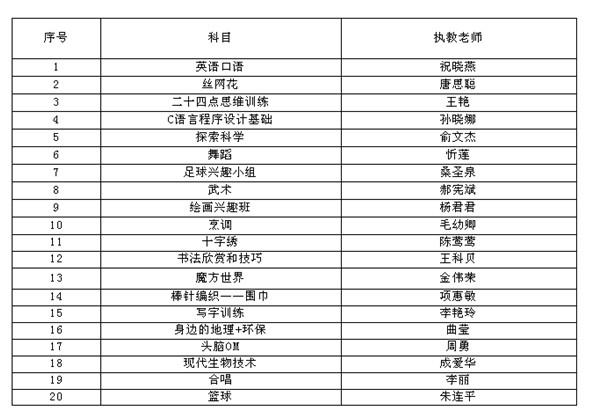 上海市进华中学特色课程
